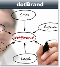 Dot Brand new TLDs (Top Level Domains) allow firms to put their brand name to the right of the dot